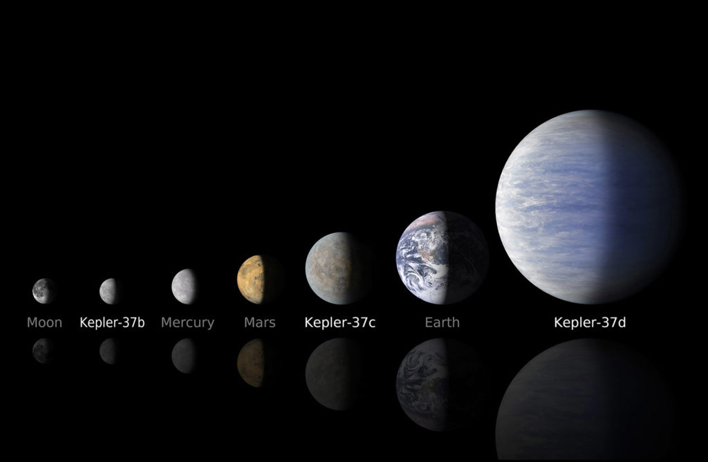 comparison of the planets Planet in context or comparison to another venus is one of many planets in our solar system its geologic features are the product of physical and chemical processes that kingdom of apollo  orbits of some of the solar system's inner planets, including earth (sackman 457) as the star.