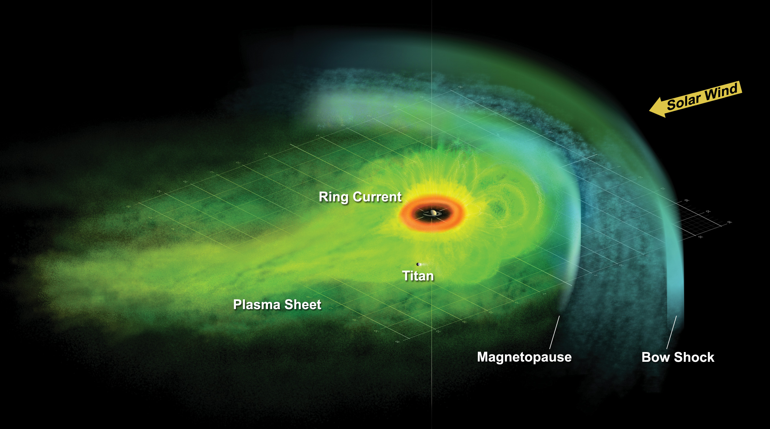 """This is an artist's concept of the Saturnian plasma sheet based on data from Cassini magnetospheric imaging instrument. It shows Saturn's embedded """"ring current,"""" an invisible ring of energetic ions trapped in the planet's magnetic field. Credit: NASA/JPL/JHUAPL"""