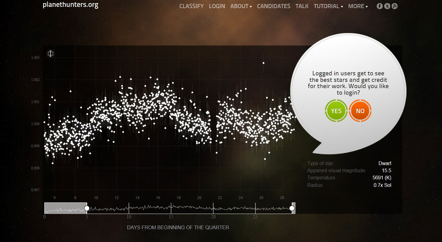 Image #11: Perhaps you can help discover the next exoplanet from real Kepler data. Credit: www.planethunters.org