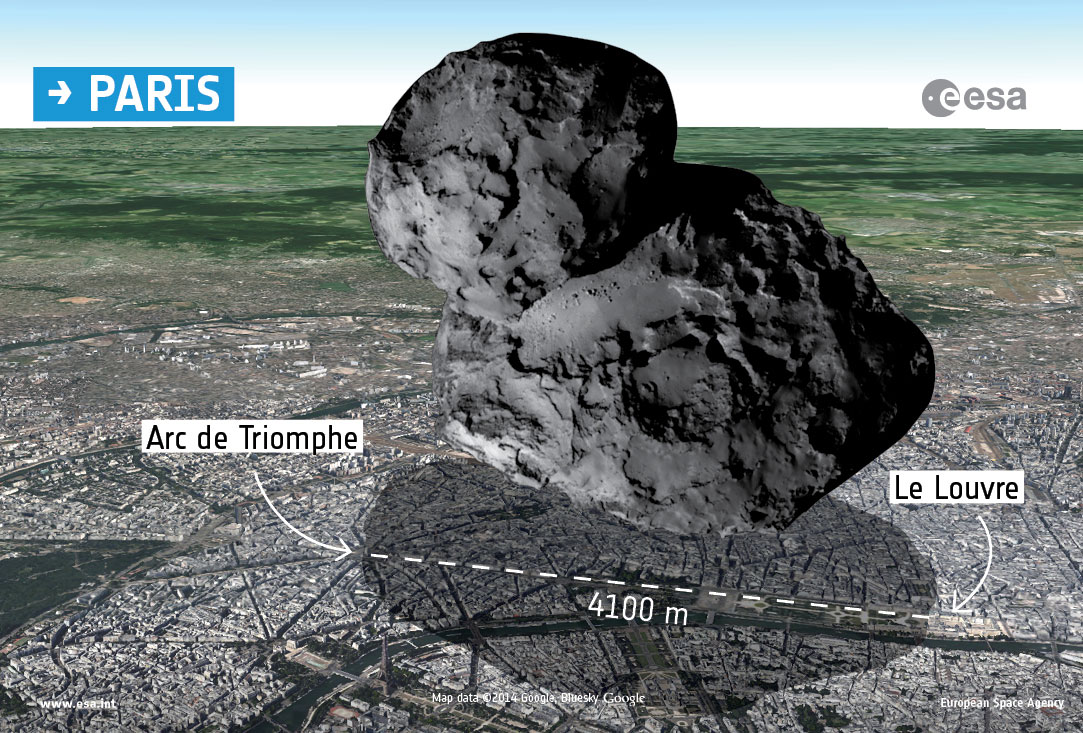 Comparing Comet 67P/Churyumov–Gerasimenko with the city of Paris. Credit: ESA/Rosetta/Navcam/Google/Bluesky