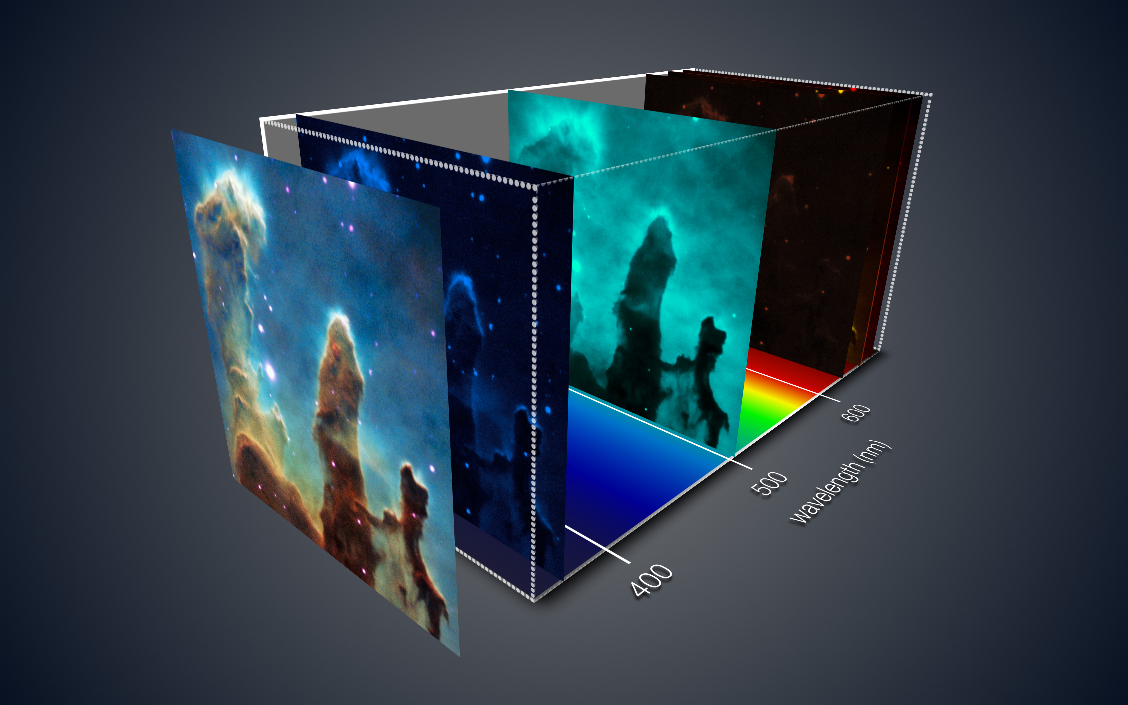 This view shows how the MUSE instrument on ESO's Very Large Telescope has created a three-dimensional view of the iconic Pillars of Creation in the star-forming region Messier 16. Each pixel in the data corresponds to a spectrum that reveals a host of information about the motions and physical conditions of the gas at that point. The slices of the data corresponding to some of the different chemical elements present are highlighted. Credit: ESO